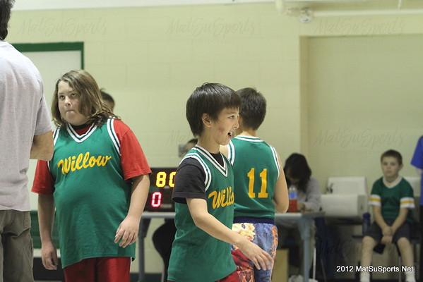 2012-2013 Basketball