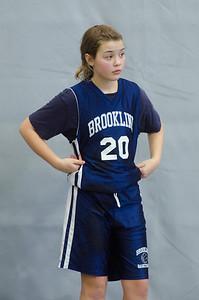 Other Basketball