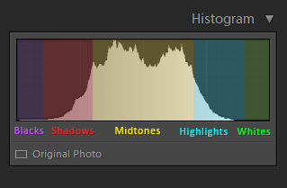 Histogram in Photography - Color-coded version for a better visualization