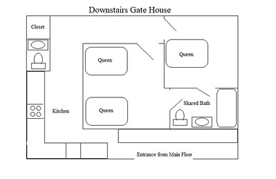 Gate House Layout