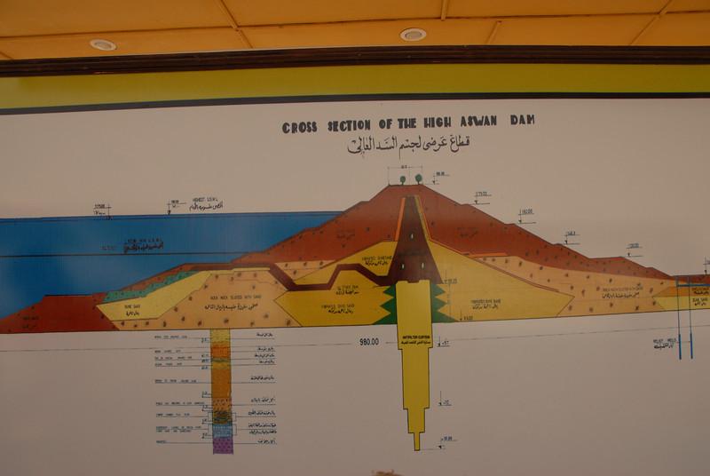 [20101005] Day 6 - Aswan Dam (9).JPG