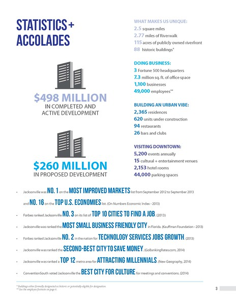 2014 State of Downtown Report_Interactive_Page_03.jpg