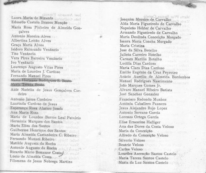 Lista dos passageiros no Vera Cruz