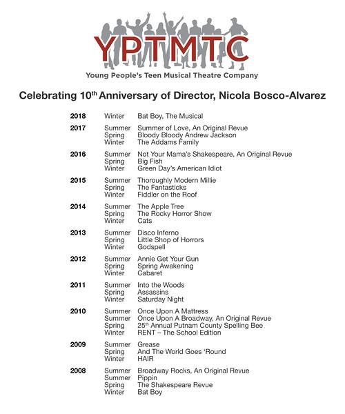 Celebrating 10th Anniversary of Director, Nicola Bosco-Alvarez - Left Justified - No Dash - 20x24.jpg
