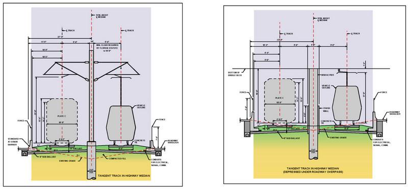 HSR Section 1.jpg