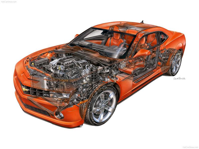Chevrolet-Camaro_SS_2010_1600x1200_wallpaper_9e.jpg