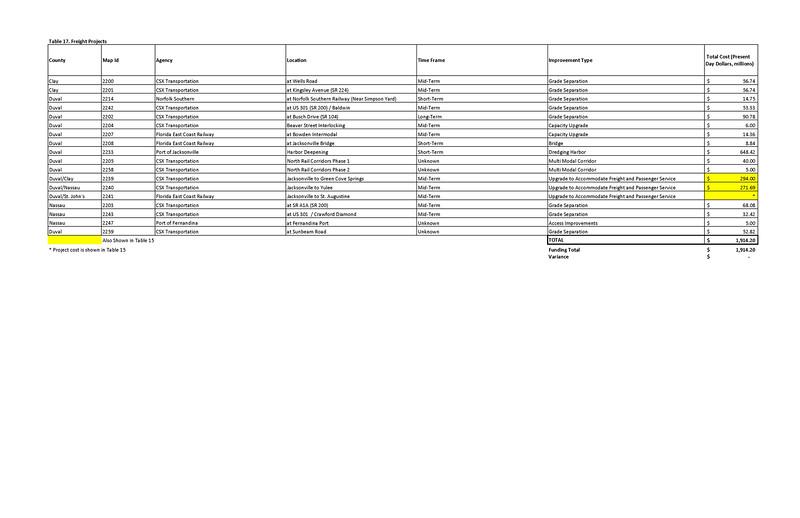 2014-09-03_Draft_Cost_Feasible_Plan_Page_12.jpg