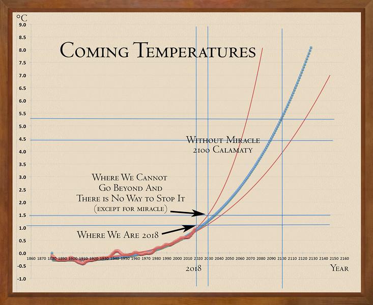 3. COMING TEMPERATURES.jpg