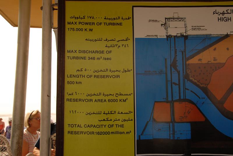 [20101005] Day 6 - Aswan Dam (6).JPG