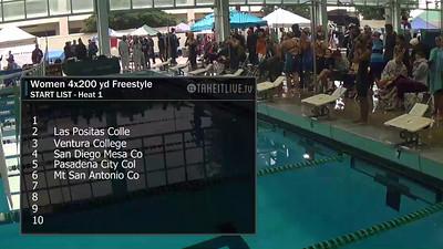 E25 Women's 800 Freestyle Relay
