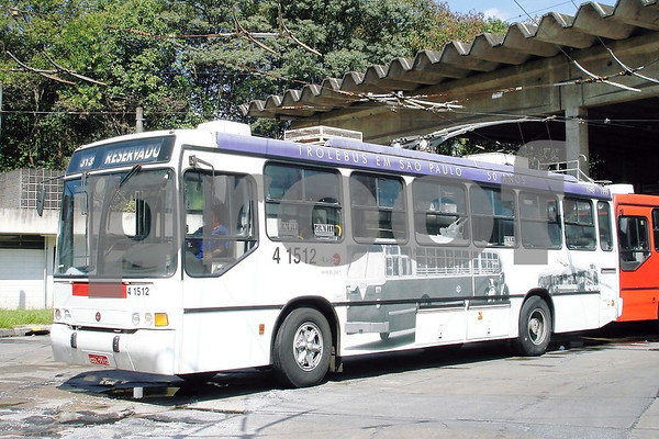 Brazil Transport