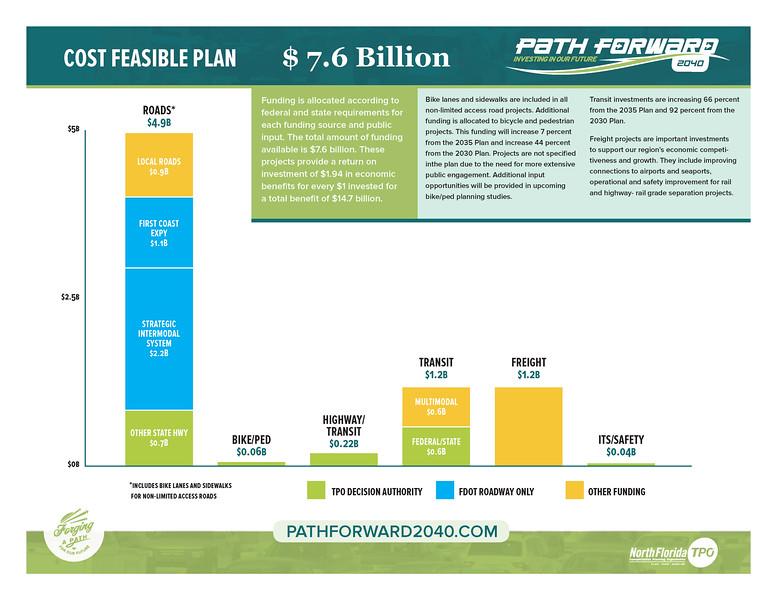 TPO_PathForward_CFP Mtg_Graph Handout_v5.jpg