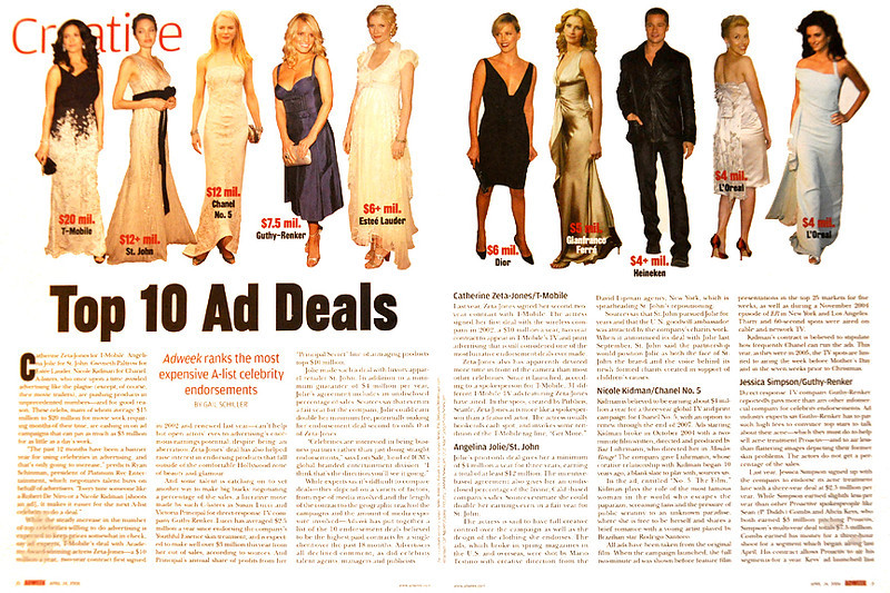Adweek Magazine. Stock agency photos.