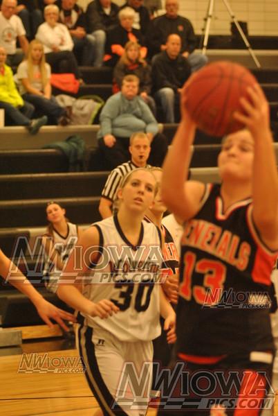 Jv GirlsBasketball
