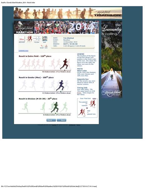 Kiawah Island Marathon, 2014 - Finish Order.jpg