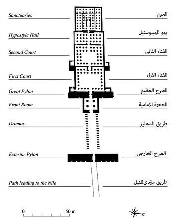 Lokale Karte des Amun-Tempels von Soleb