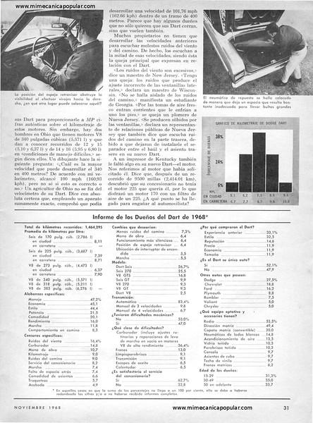 informe_de_los_duenos_dodge_dart_noviembre_1968-03g.jpg