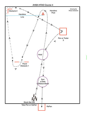 AHBA HTAD Course 4