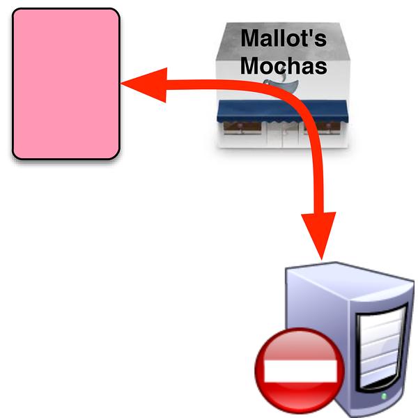 Mallots-Mochas.png