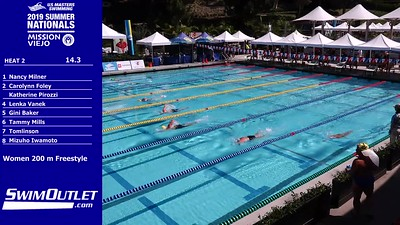 19tl029 - USMS Summer national championship