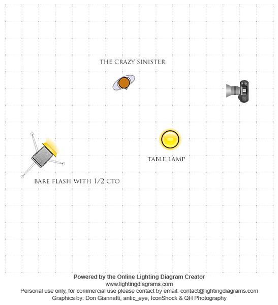 Sinister_Lighting_Diagram.png