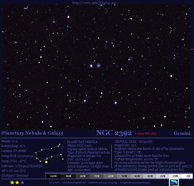 NGC2392 in Gemini