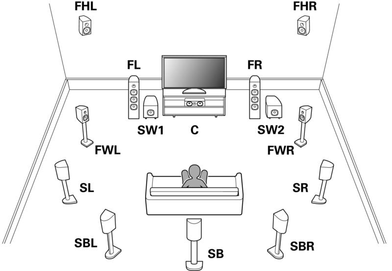 Pict-SP-Position_GOUMILqozfetja-1024x708.png