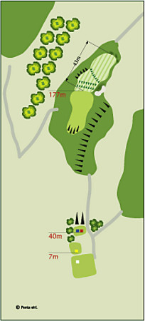 Grafarholt-holuteikn