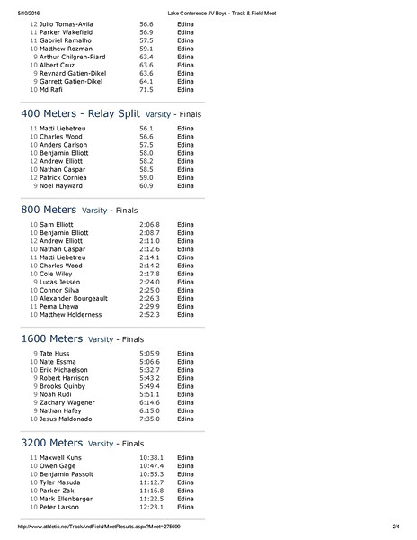 Lake Conference JV Boys - Track & Field Meet-page-002.jpg