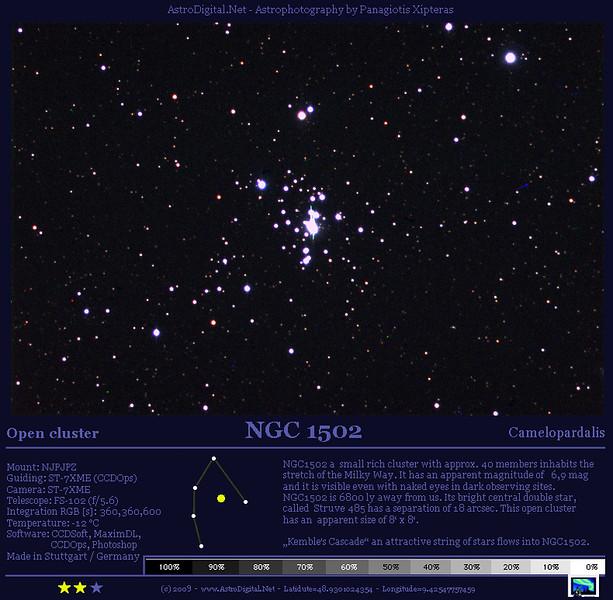 NGC1502_OS_Cam