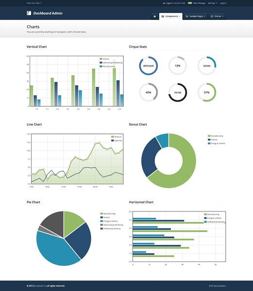Charts | Dashboard Admin.jpeg