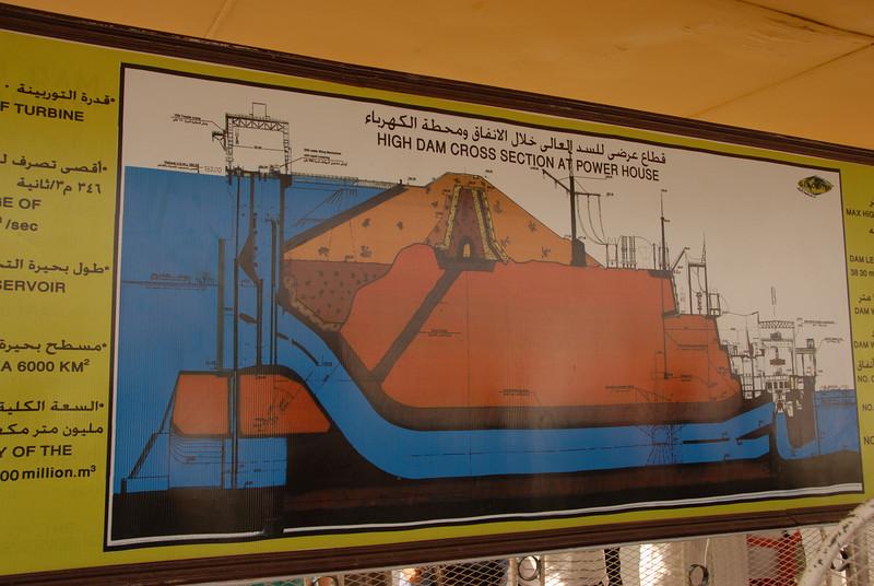 [20101005] Day 6 - Aswan Dam (5).JPG