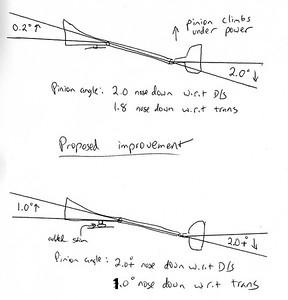 driveline angles