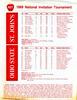 1989-03-15 NIT Tournament St  John's at Ohio State