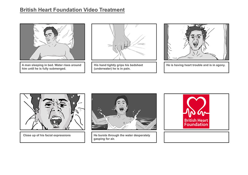 British Heart Foundation Storyboard