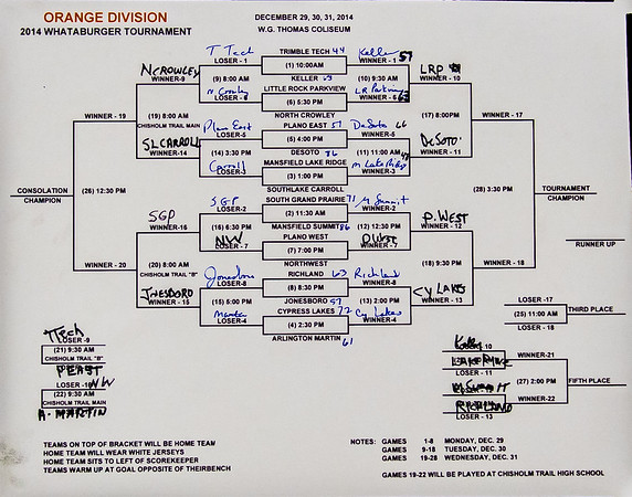 Soutlake Carroll Whataburger Tournament 12-31-14