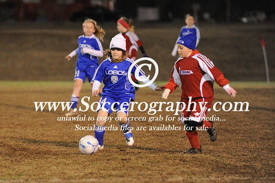 01 Lady Lobo Blue vs Lou Fusz Soccer Growlers