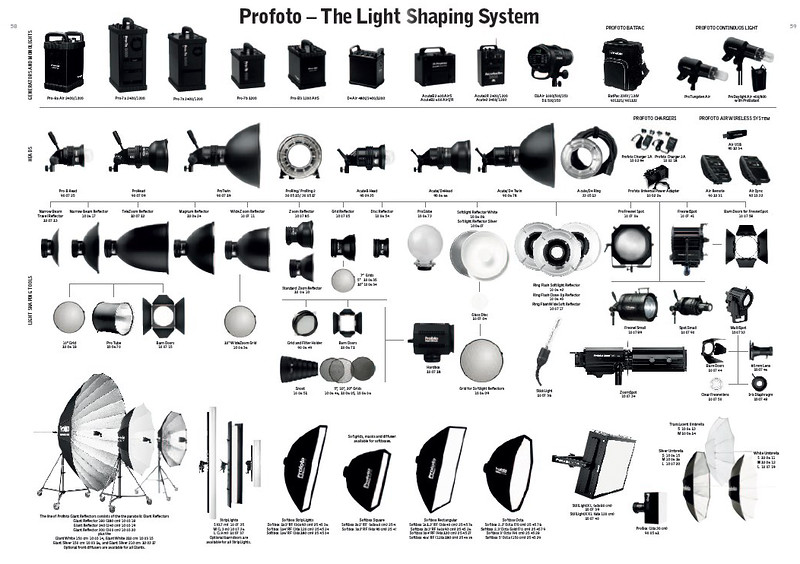 Profoto-The-Light-Shaping-System1.jpg