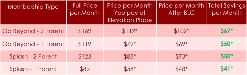 Pricing Table - Elevation Place - Family.png