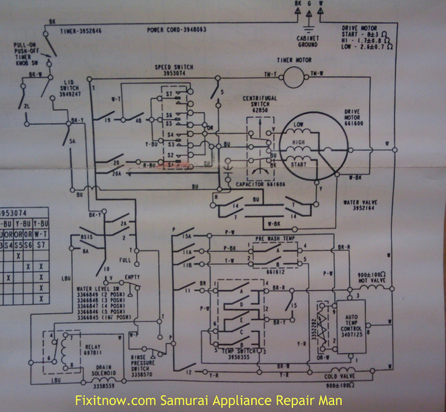 Whirlpool-Kenmore Direct Drive Washer with Double Pressure Switches and Drain Valve Coil: Wiring Diagram