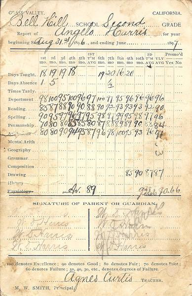 Angelo Harris report card