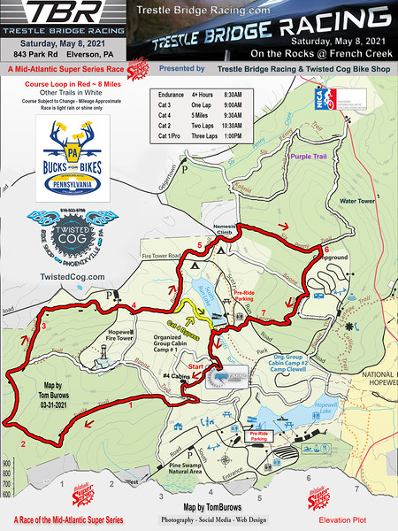 French Creek Course Map