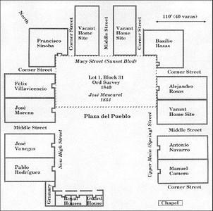 1786-PuebloLotAssignations.jpg