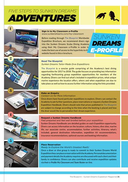 Sunken Dreams - The Blueprint XS5.jpg
