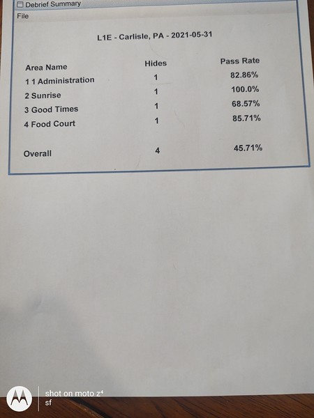 Trial Summary Sheet and Results