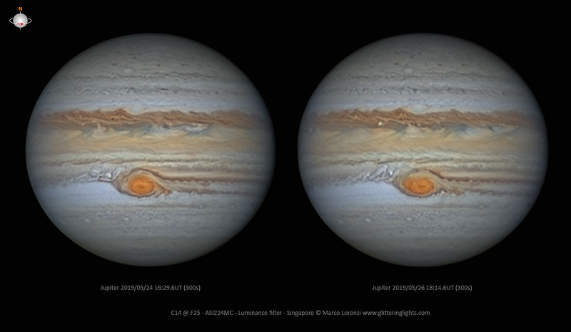 Jupiter on 24 and 26 May, 2019