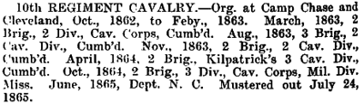 Ohio - 10th Cavalry.png