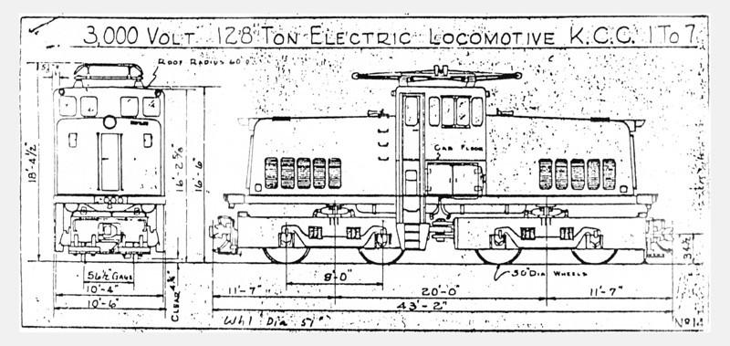Kennecott Mainline Electrics