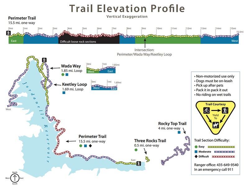 Jordanelle State Park (Trail Elevation Profile Map)