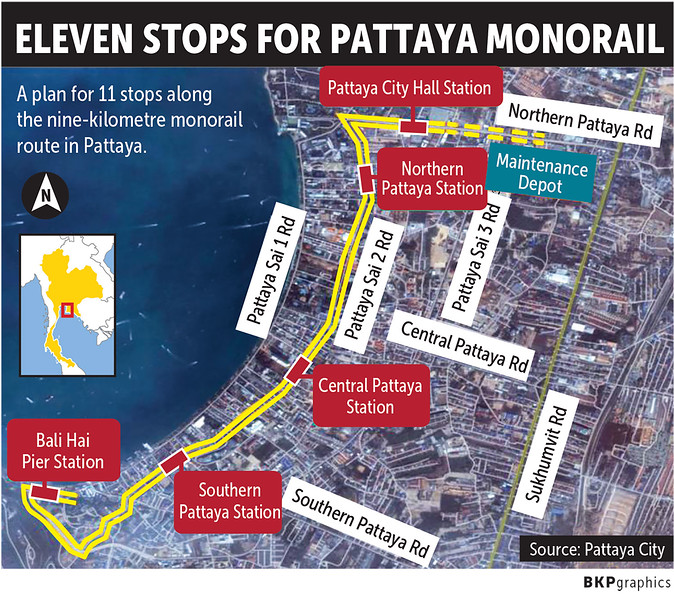 Stops for Pattaya Monorail
